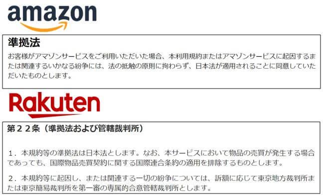 Amazon&楽天の準拠法